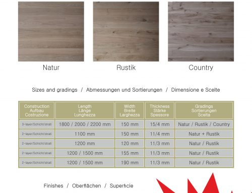 Offer of stock from regular parquet production